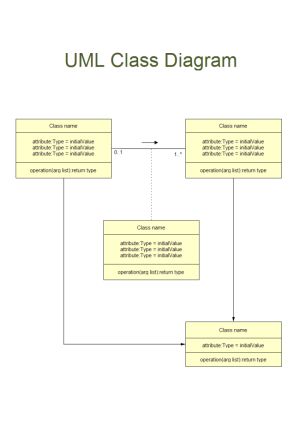 Example of Software Diagrams