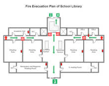 Fire and Emergency Layout | Floor Plan Solutions