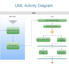 Sequence Diagram For Hotel Reservation System Hpm Dimmer Wiring Free Uml Templates | Template Resources