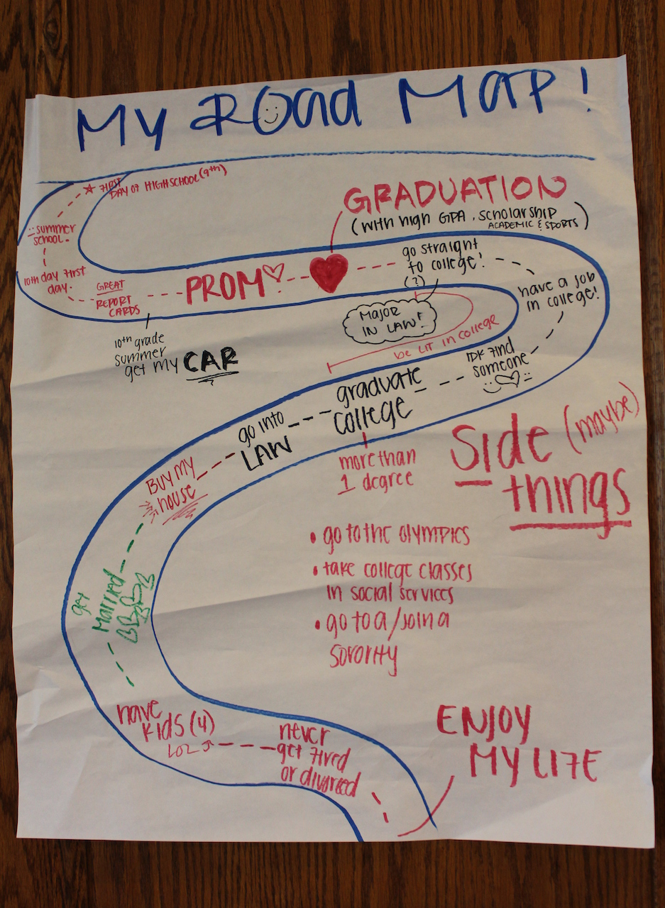 Program Helps Students Chart Their Future EdSource