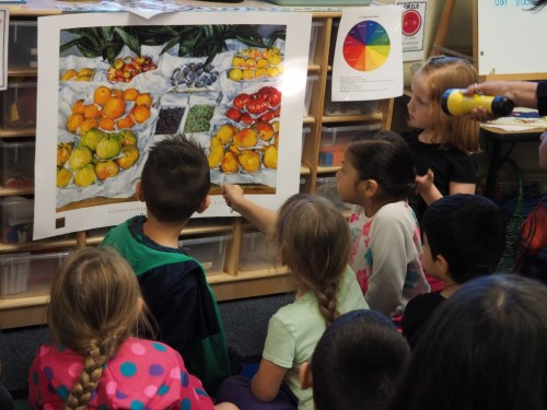 small resolution of art appreciation helps young children learn to think and express ideas