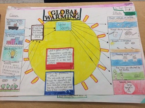small resolution of 6th graders in clinton huey s class at bancroft middle school demonstrate how carbon dioxide leads to
