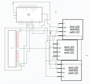 Visual Stimuli Presentation Device