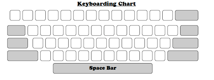 Keyboard Chatter