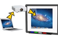 Projecting Your MacBook or iPad