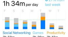 Apple Screen Time iOS 12