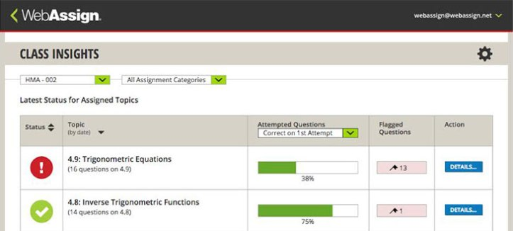 CREDIT ClassInsights from WebAssign CENGAGE.jpg