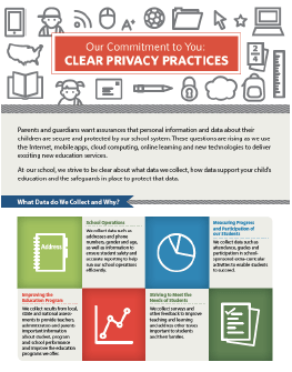 CREDIT CoSN Protecting Privacy