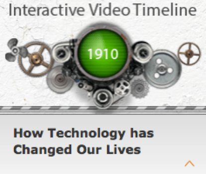 CREDIT ITN Source interactive video timeline