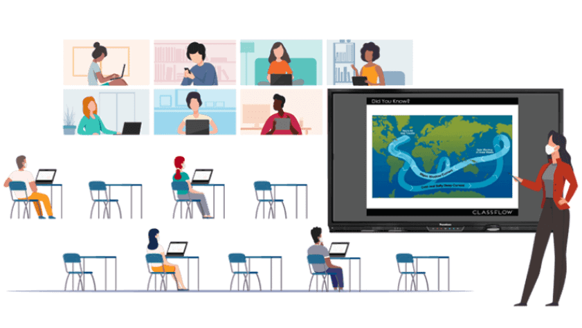 How Edtech Makes Hybrid or Blended Learning Possible | EdTech Digest