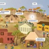 Developing World EdTech