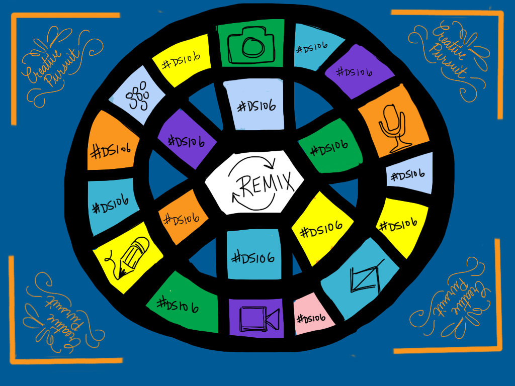 Remix of Trivial Pursuit boardgame board