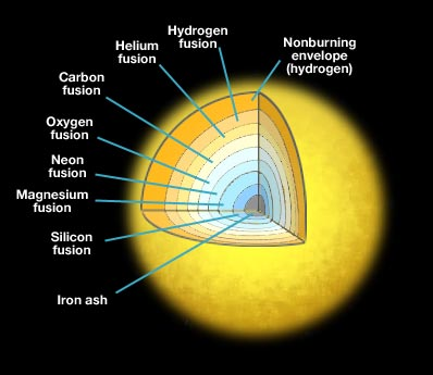 structure of the earth diagram to label air conditioner wiring pdf hubble space telescope: history and discoveries that changed our view universe - week3