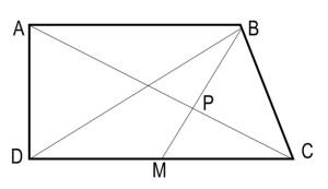 Geometrie plană