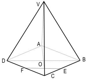 Piramida regulată