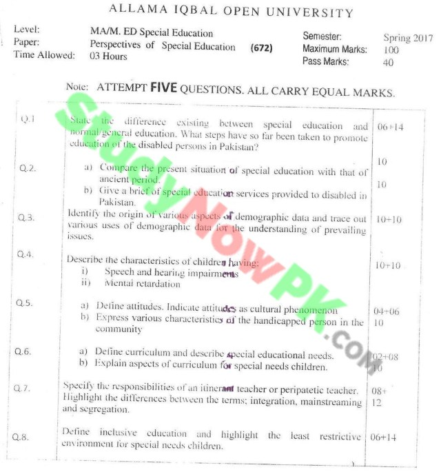 AIOU-MA-Islamic-Studies-Code-672-Past-Papers-Spring-2017