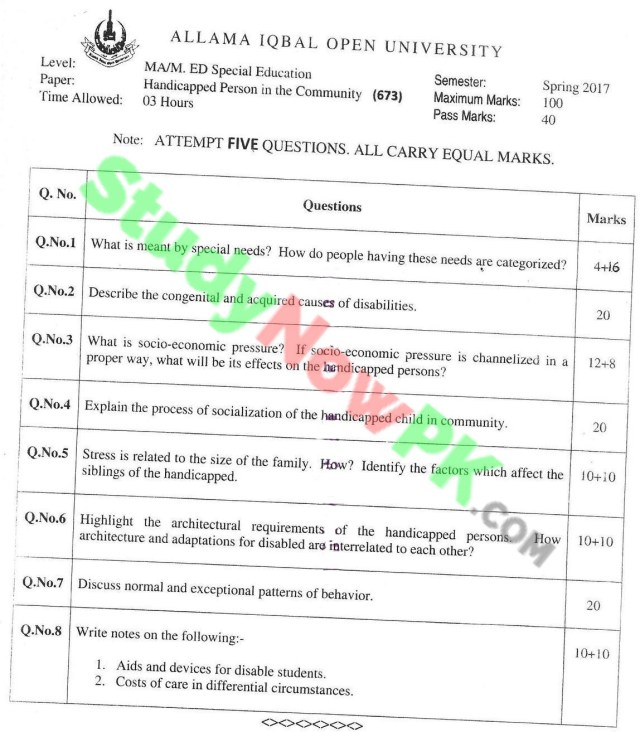 AIOU-MA-Islamic-Studies-Code-673-Past-Papers-Spring-2017