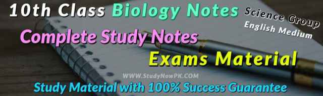 Download 10th Biology Notes English Medium of All Chapter