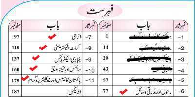 General-Science-Book-10th-Urdu-Medium-contents-page