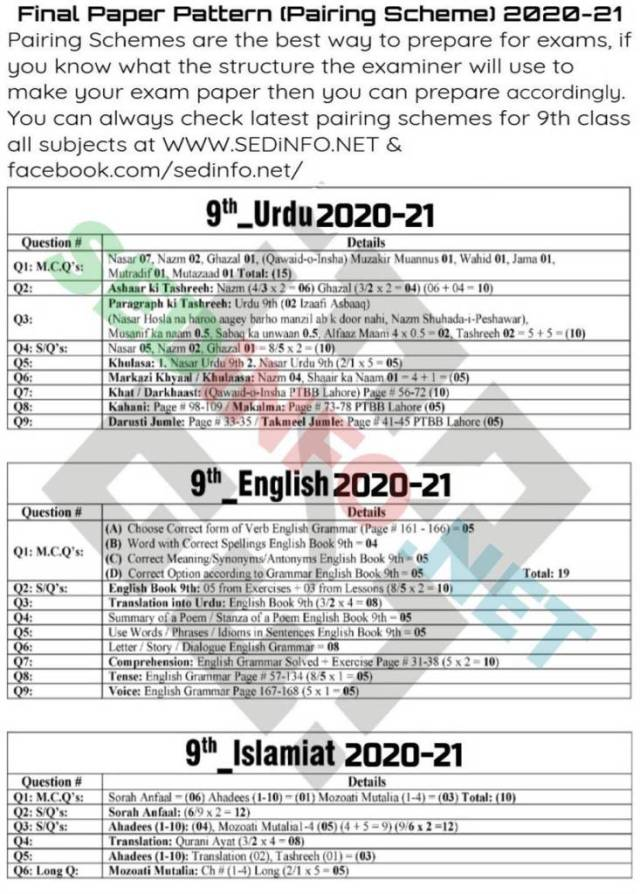 9th-Pairing-Schemes-2020-21-Urdu-English-Islamic-Study