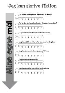 synlige mål termometer