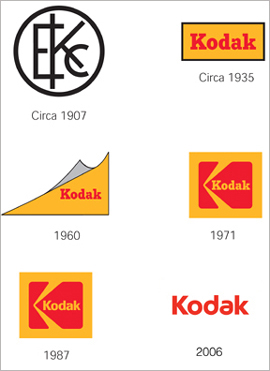 graphic design - kodak logo