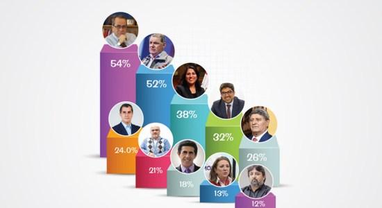 Las personalidades más influyentes en la educación peruana