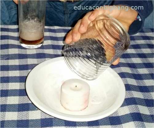 Apagando la vela con el dióxido de carbono contenido en el vaso