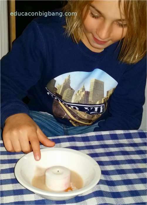 C mo apagar una vela con vinagre y bicarbonato - Como limpiar la lavadora con vinagre y bicarbonato ...
