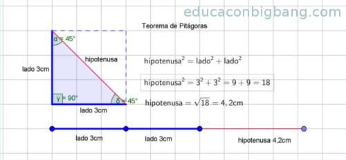 Triángulo isósceles y teorema de Pitágoras