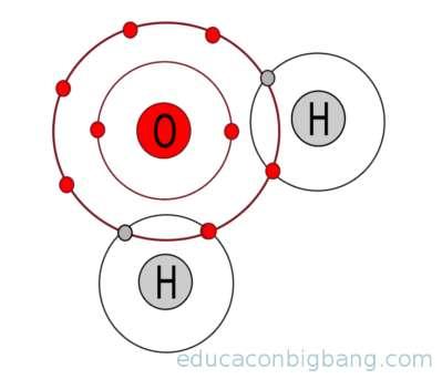 Enlace covalente en el agua