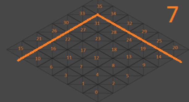 Editor unity mapa de grid identifiación de diagonales