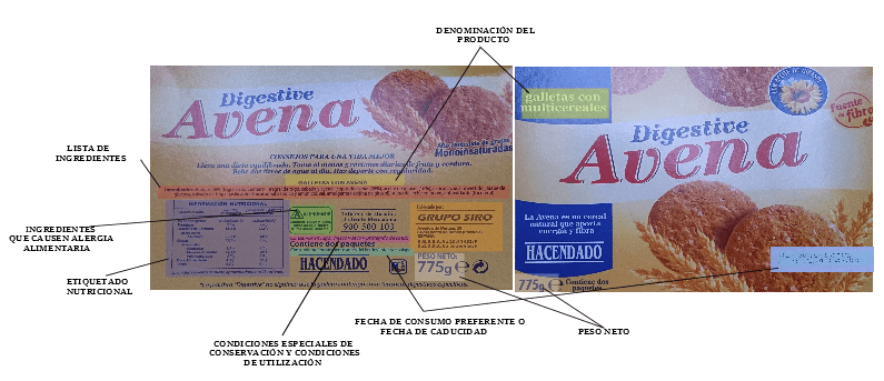 etiquetado del alimento