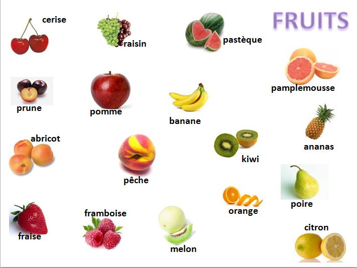 Nombre de las frutas en frances material para maestros for Las comidas en frances