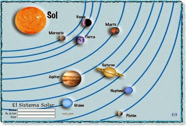 Dibujos Para Colorear Del Sistema Solar Para Ninos: Sistema Solar Para Niños Para Imprimir