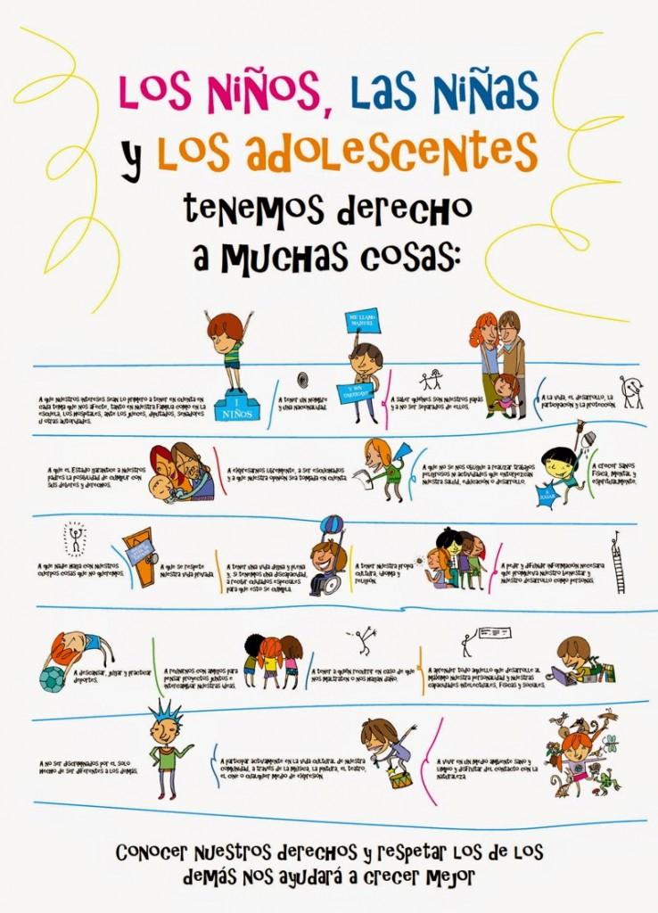 Dibujos e Imágenes de los Derechos del niño para imprimir ...