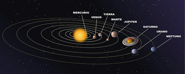 Im 225 Genes De Sistema Planetario Solar Para Ni 241 Os Educanimando