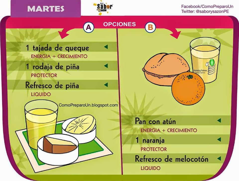 Alimentos recomendados para la elaboraci n de refrigerios for Como preparar comida para ninos