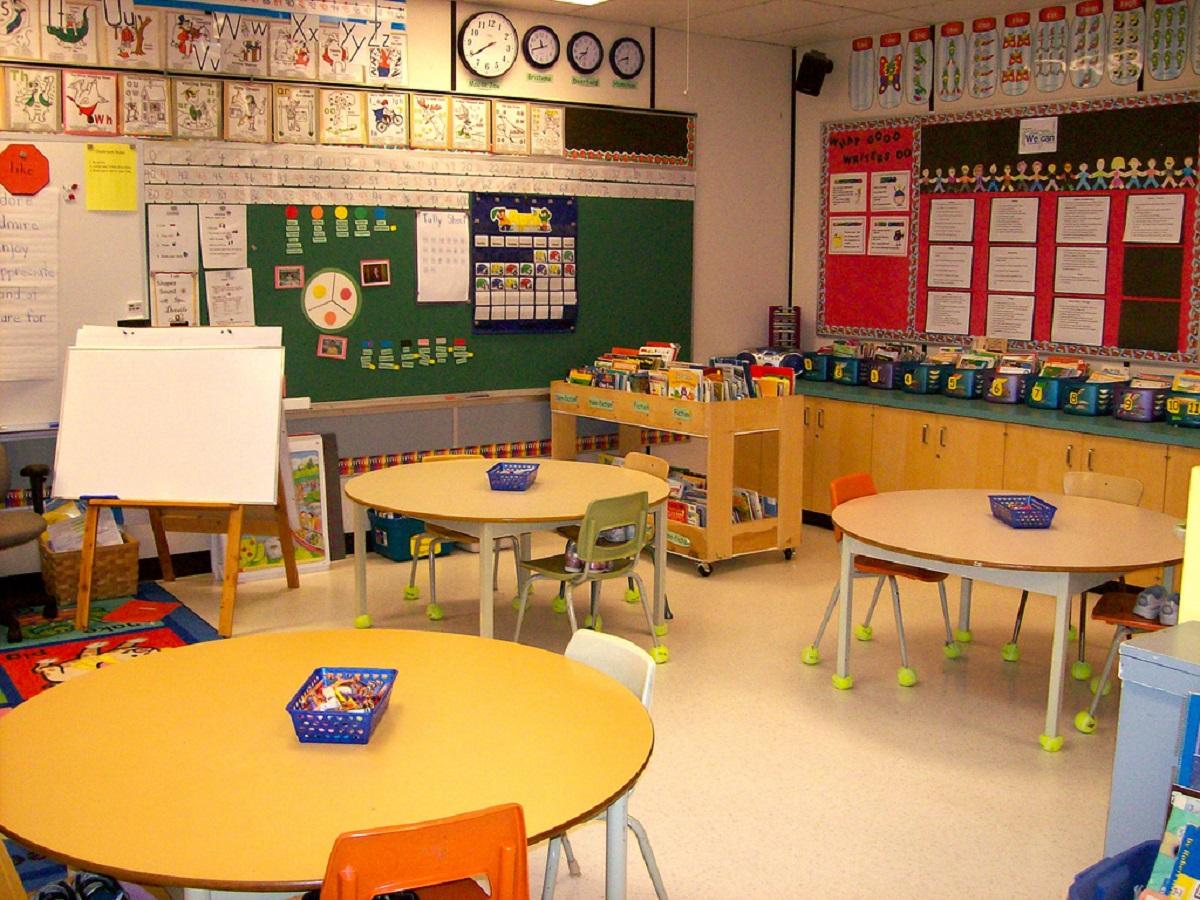 Excepcional decoraci n salon de clases primaria ornamento for Clases de decoracion de interiores