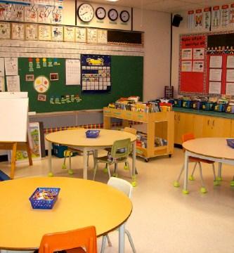 Ideas de como decorar un salón de clases de primaria