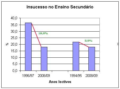 InsucessoSpin5