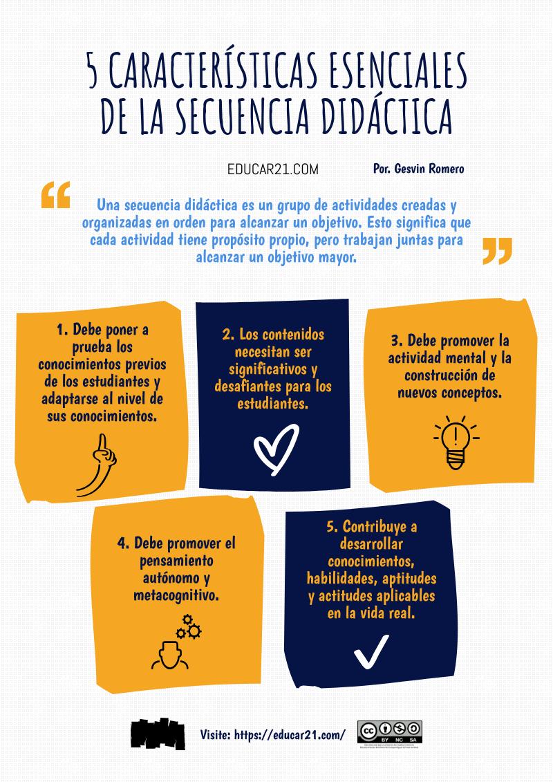 Secuencias Didácticas – 5 Características Esenciales | Infografía