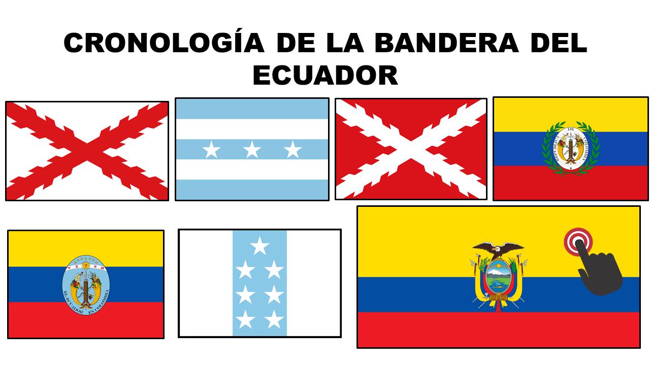 todas las banderas del ecuador con sus fechas