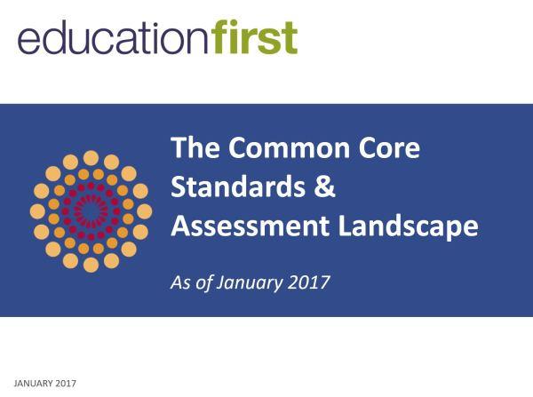Common Core Standards & Assessment Landscape