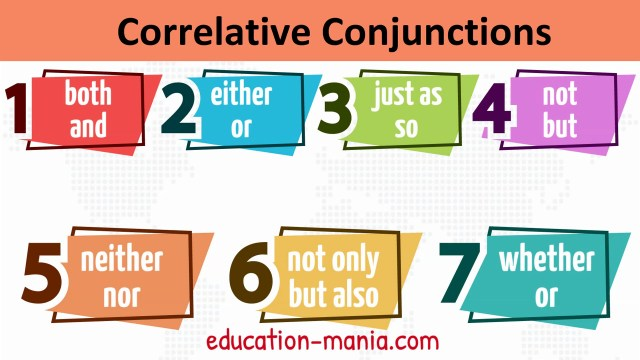 Conjunctions in English 3 - Correlative Conjunctions