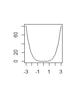 y = x^4 y = x^5