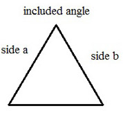 Included Angle of a Triangle: Definition & Overview