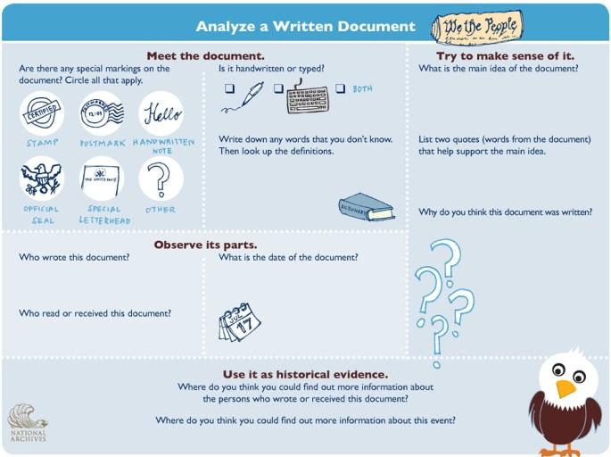 Analyze a Written Document