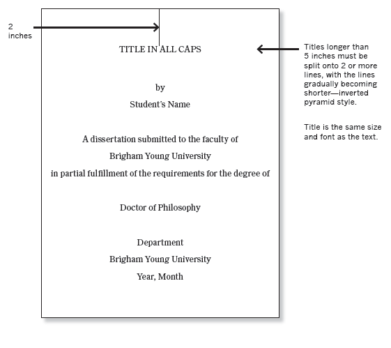 APA For Novices Appendix BYU's Title Page For Theses And