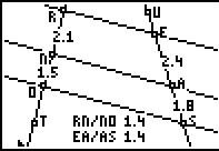 Side-Splitter Theorem: Geometry: